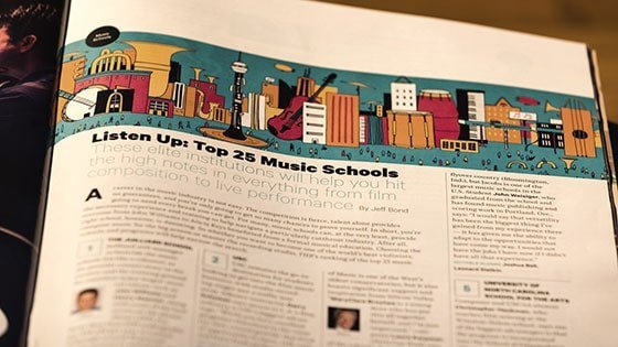 Featured story thumb - The Hollywood Reporter Names Full Sail University One Of The 2016 Top 25 Music Schools Mob